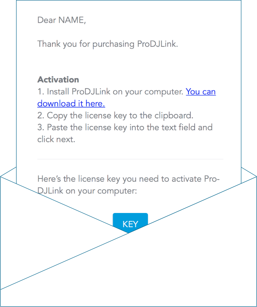 Software Activation Email