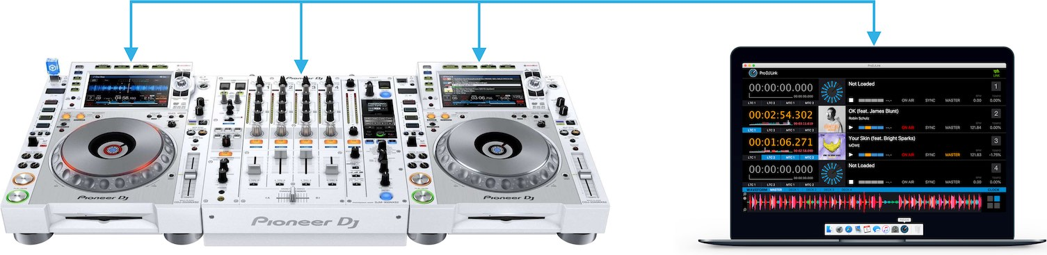 Laptop with ProDJLink Software connected to 2x Pioneer CDJ2000nxs2 white and a DJM900nxs2 white